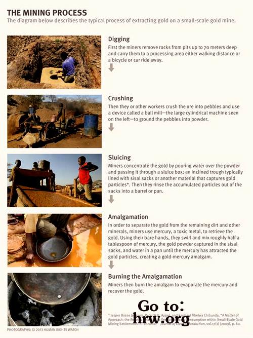 miningprocess